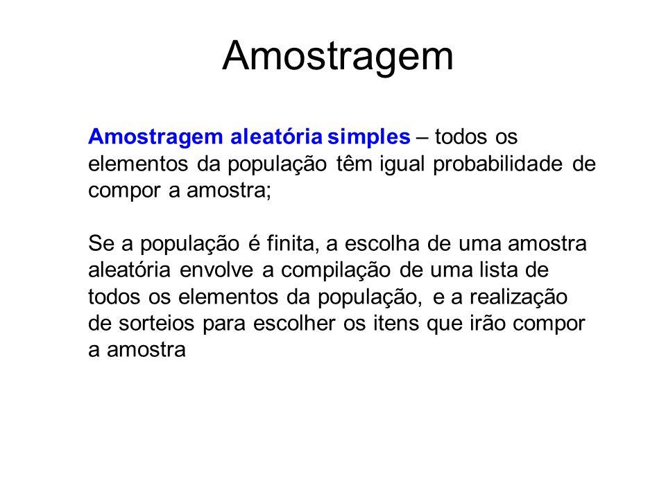 Amostragem Amostragem aleatória simples – todos os elementos da população têm igual probabilidade de compor a amostra;