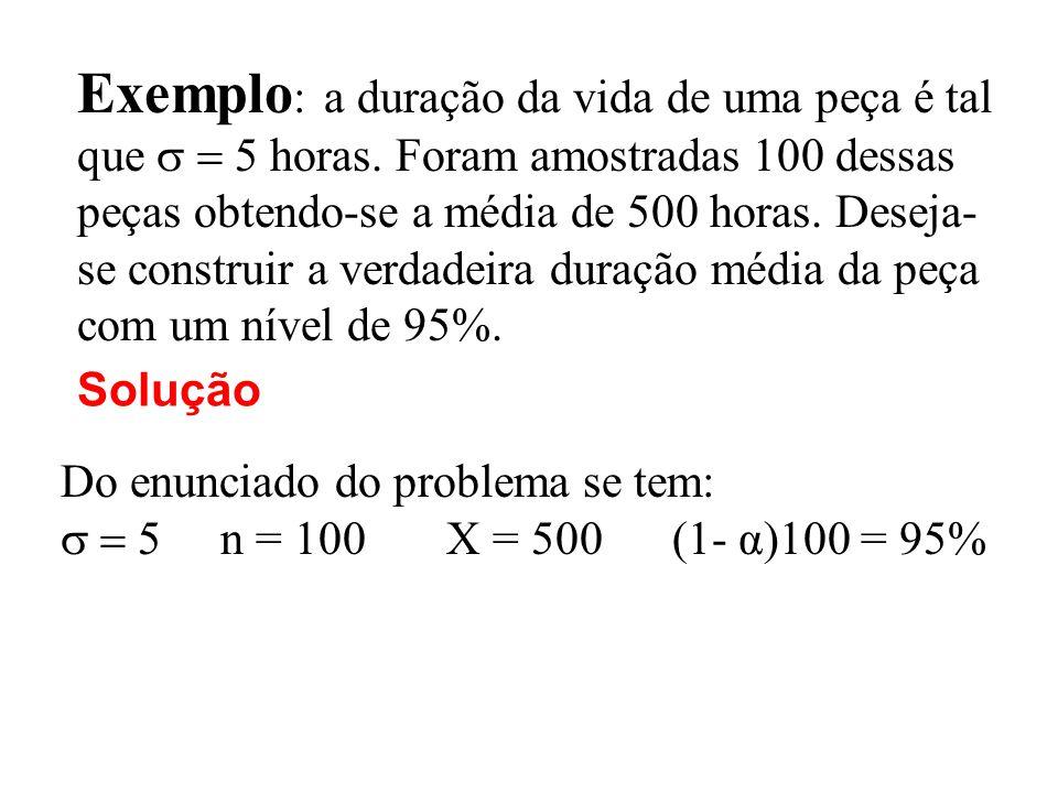 Exemplo: a duração da vida de uma peça é tal que s = 5 horas