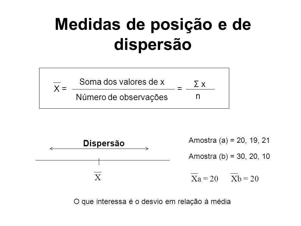 Medidas de posição e de dispersão