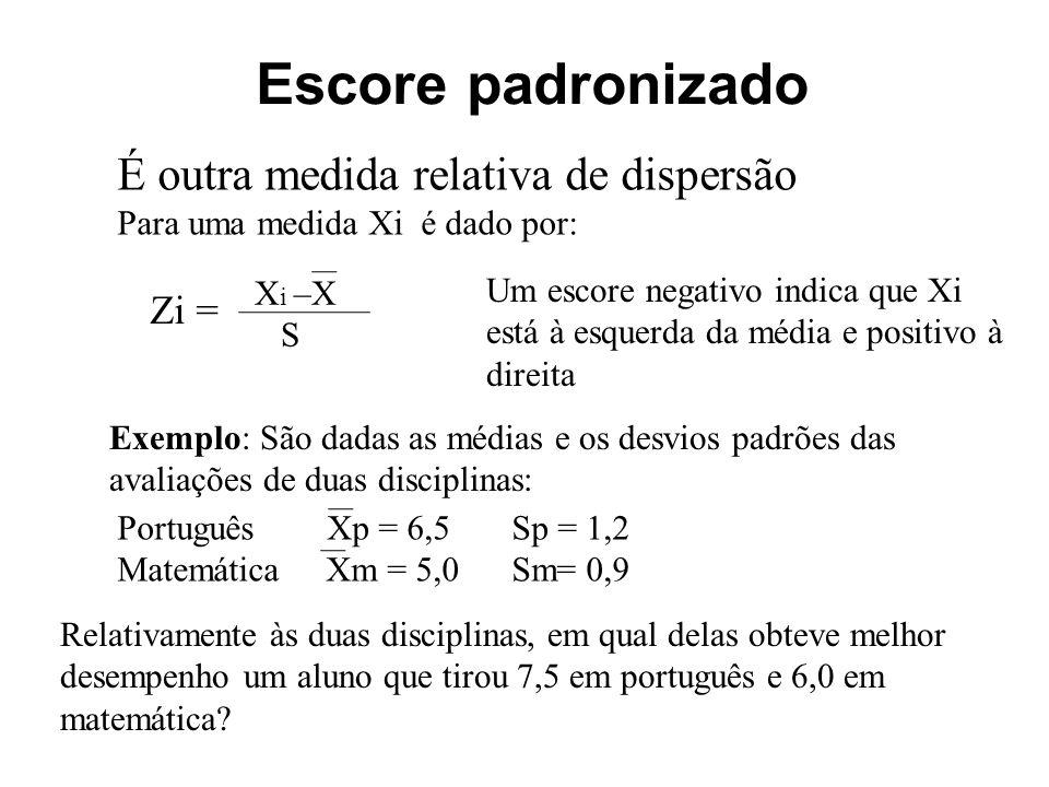 Escore padronizado É outra medida relativa de dispersão Zi =