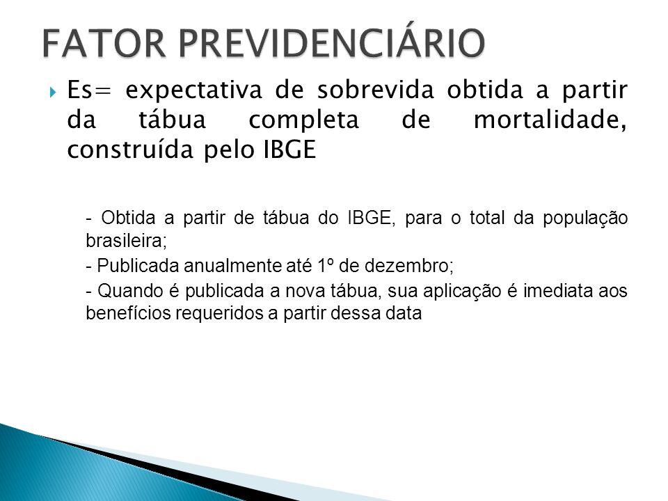 FATOR PREVIDENCIÁRIO Es= expectativa de sobrevida obtida a partir da tábua completa de mortalidade, construída pelo IBGE.