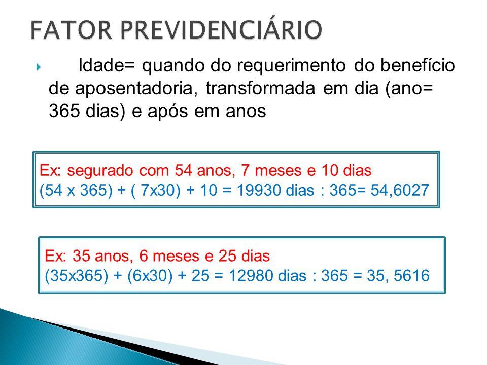 FATOR PREVIDENCIÁRIO Idade= quando do requerimento do benefício de aposentadoria, transformada em dia (ano= 365 dias) e após em anos.
