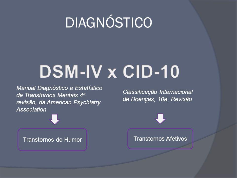 DSM-IV x CID-10 DIAGNÓSTICO