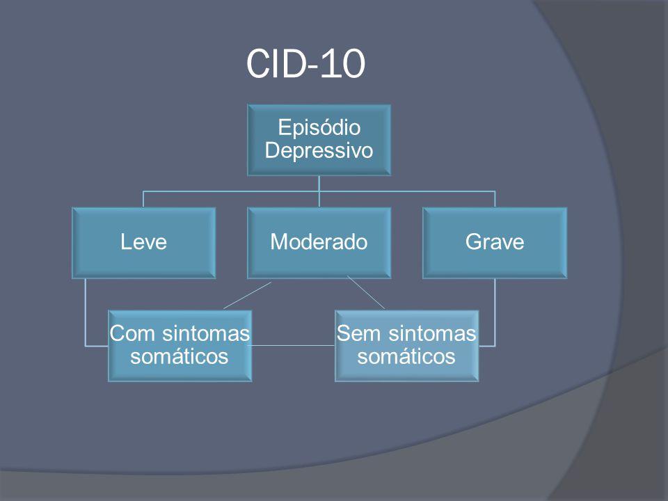 CID-10 Episódio Depressivo Leve Com sintomas somáticos Moderado Grave