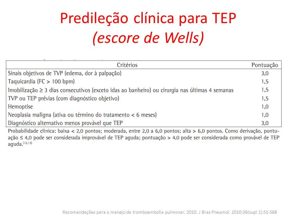 Predileção clínica para TEP (escore de Wells)