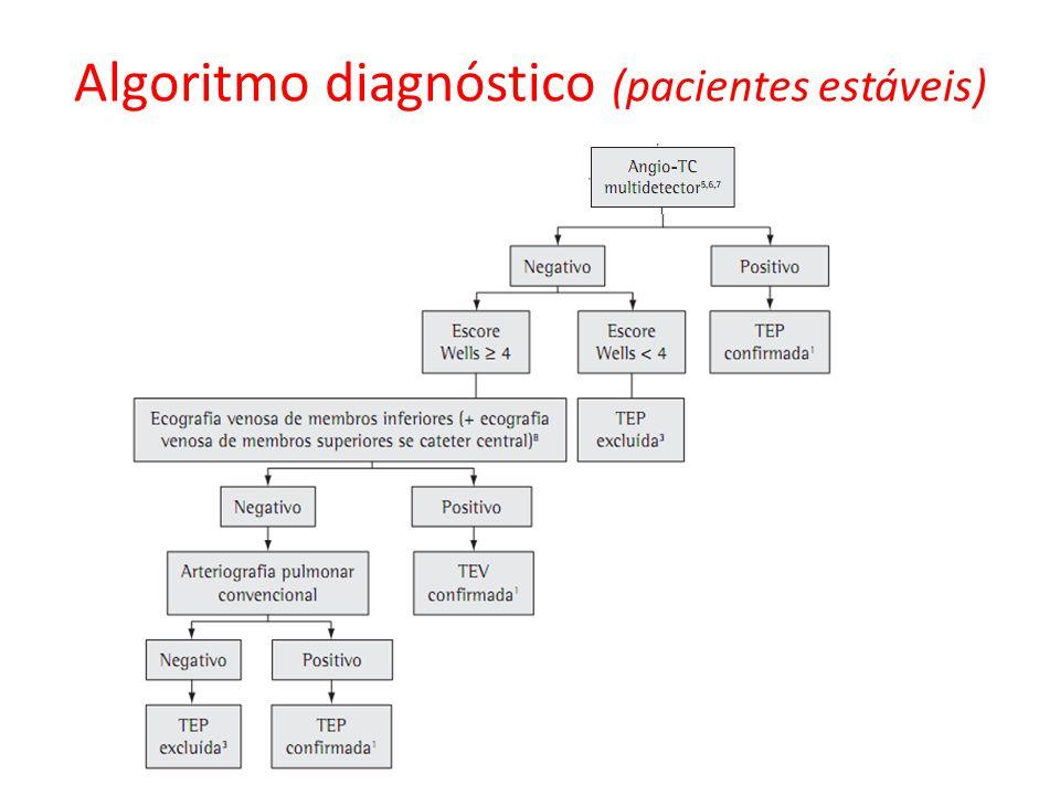 Algoritmo diagnóstico (pacientes estáveis)