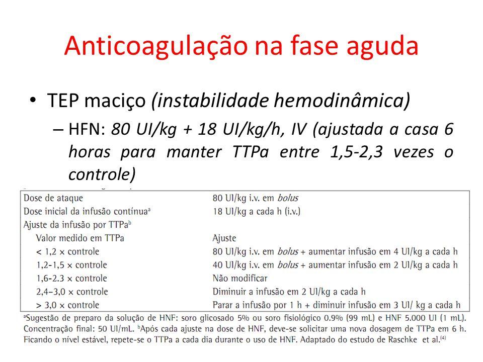 Anticoagulação na fase aguda