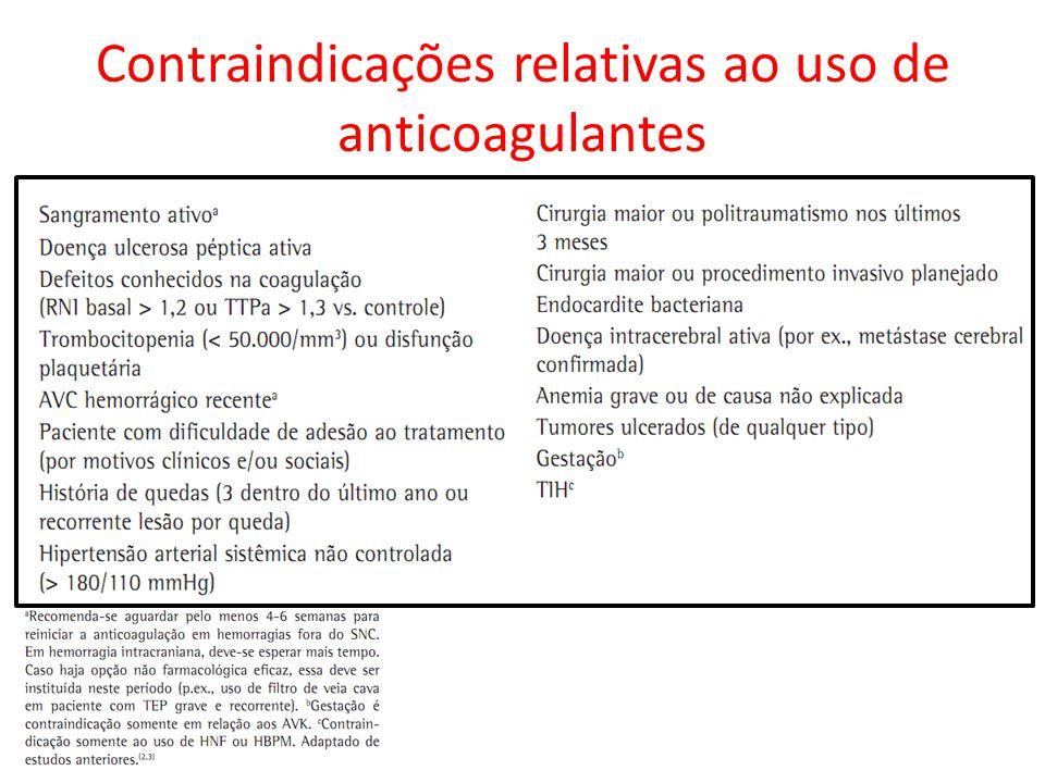 Contraindicações relativas ao uso de anticoagulantes