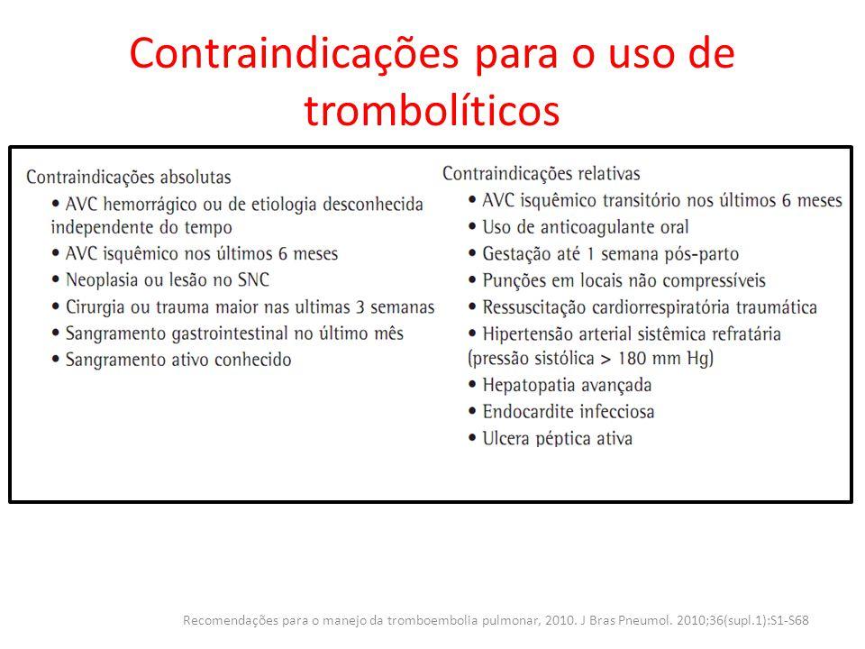 Contraindicações para o uso de trombolíticos