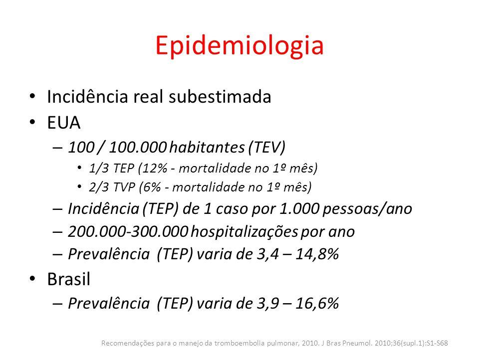 Epidemiologia Incidência real subestimada EUA Brasil