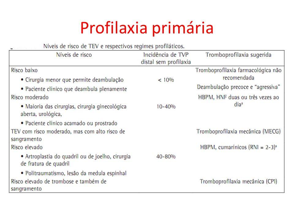Profilaxia primária