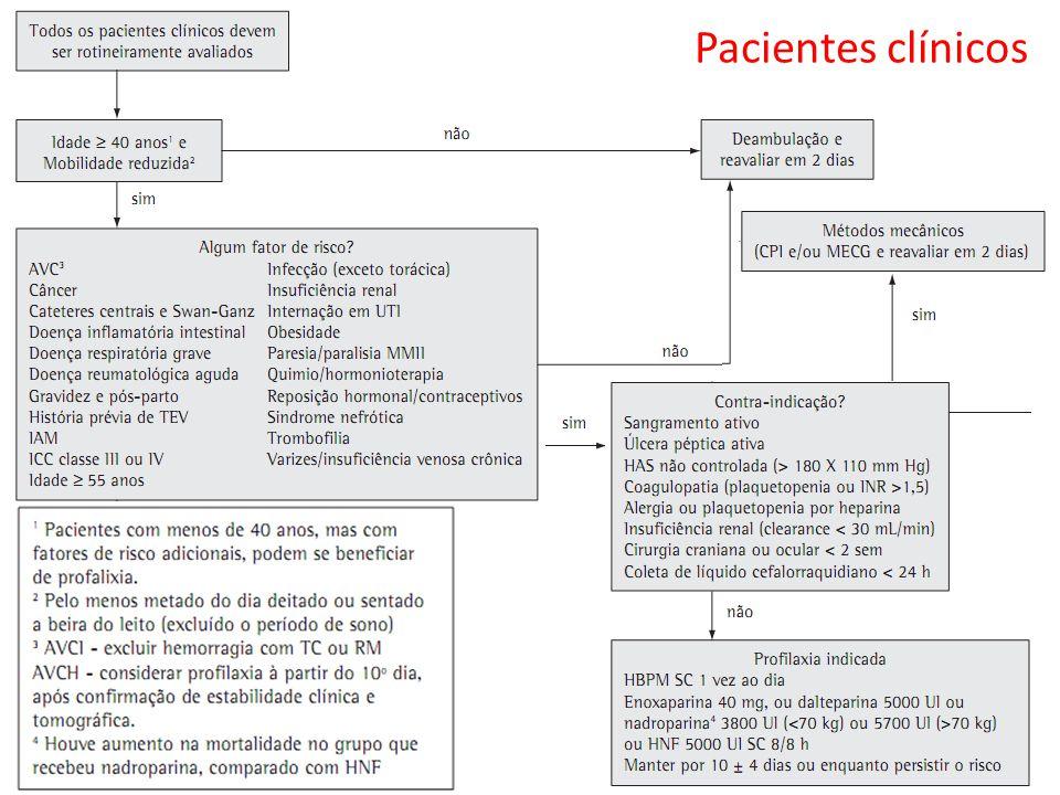 Pacientes clínicos