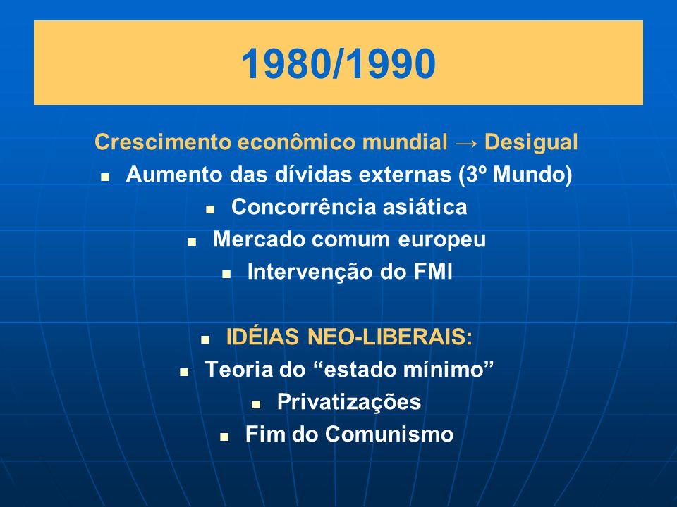 1980/1990 Crescimento econômico mundial → Desigual