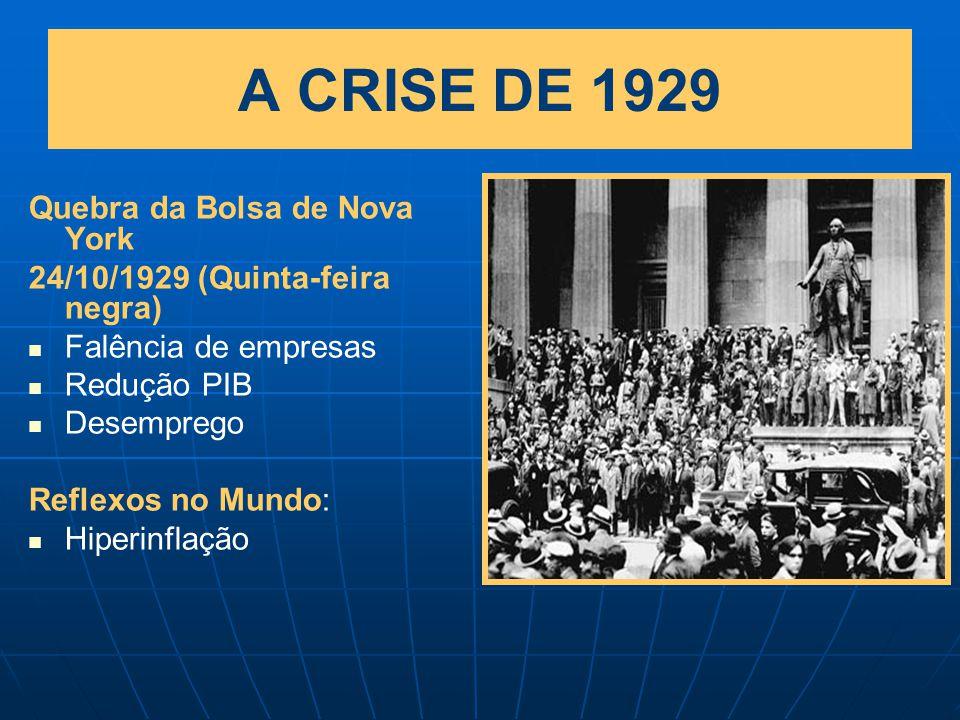 A CRISE DE 1929 Quebra da Bolsa de Nova York