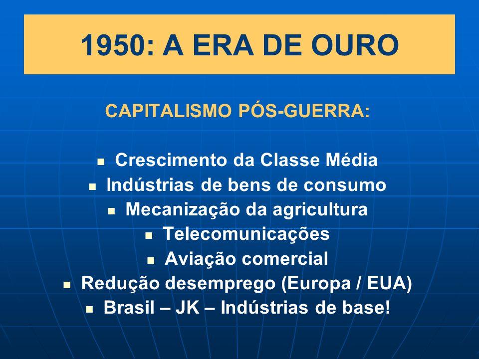1950: A ERA DE OURO CAPITALISMO PÓS-GUERRA: