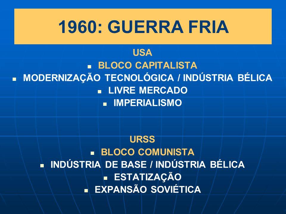 1960: GUERRA FRIA USA BLOCO CAPITALISTA