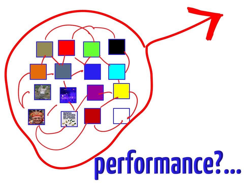 performance ...