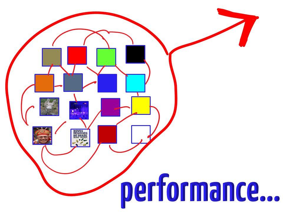 performance...