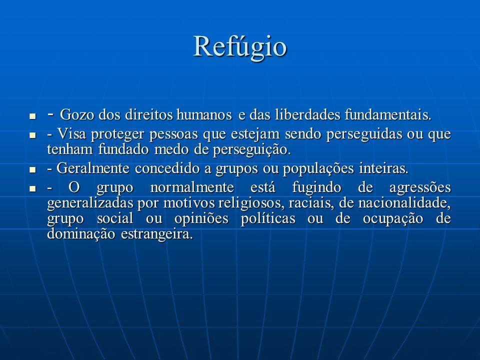 Refúgio - Gozo dos direitos humanos e das liberdades fundamentais.