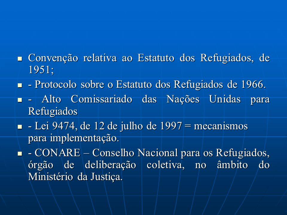 Convenção relativa ao Estatuto dos Refugiados, de 1951;