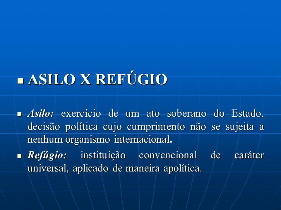 ASILO X REFÚGIO Asilo: exercício de um ato soberano do Estado, decisão política cujo cumprimento não se sujeita a nenhum organismo internacional.