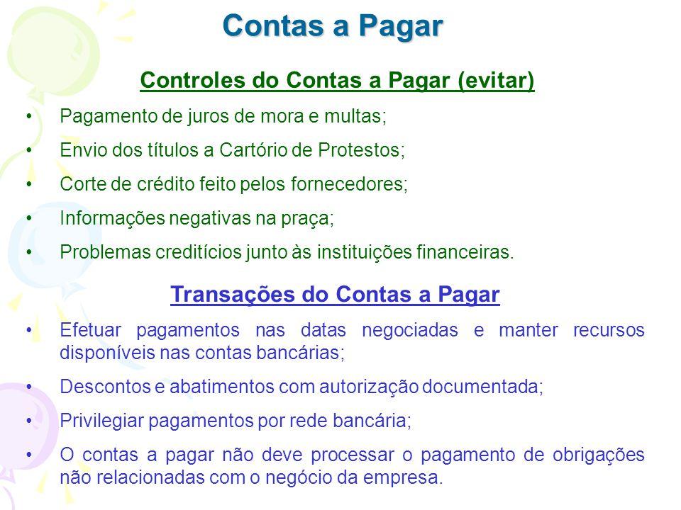 Controles do Contas a Pagar (evitar) Transações do Contas a Pagar