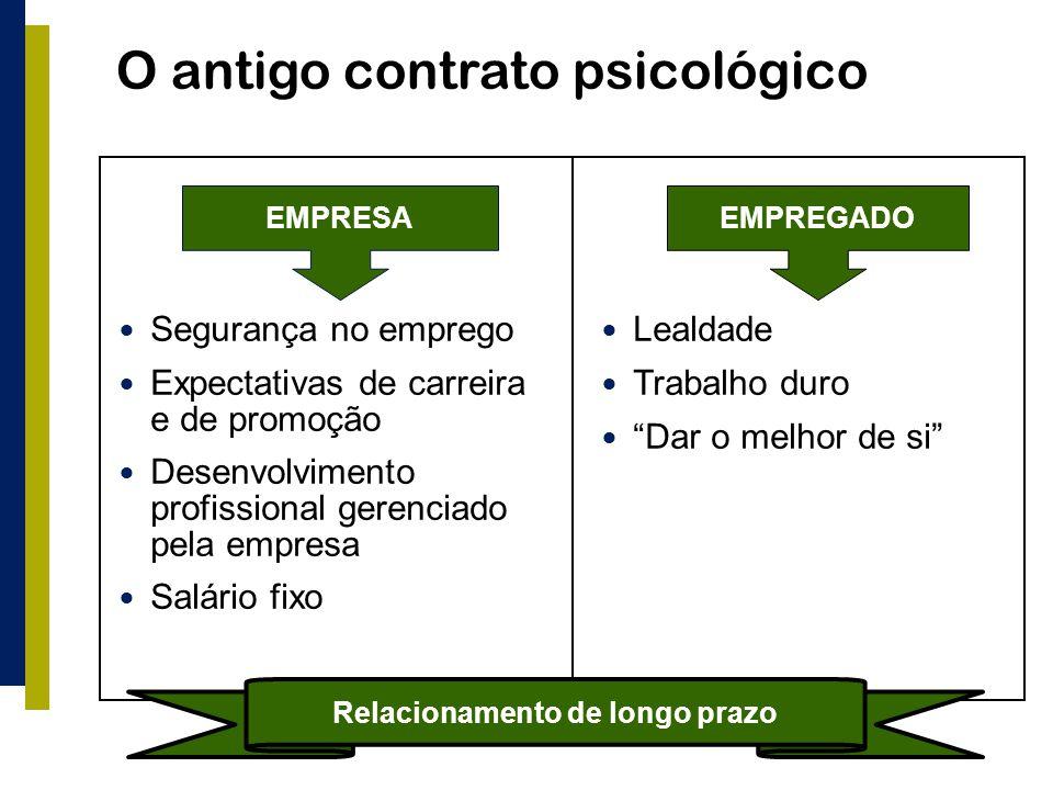 O antigo contrato psicológico