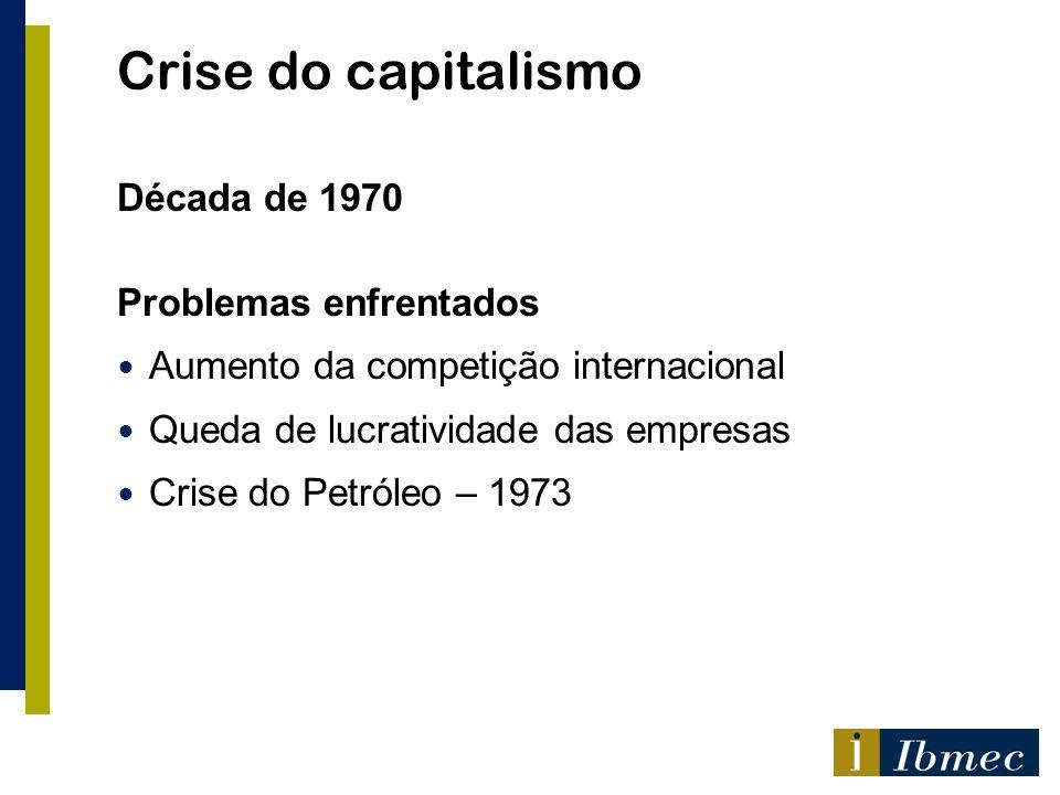 Crise do sistema capitalista