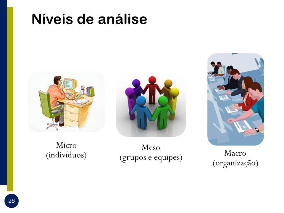 Meso (grupos e equipes)