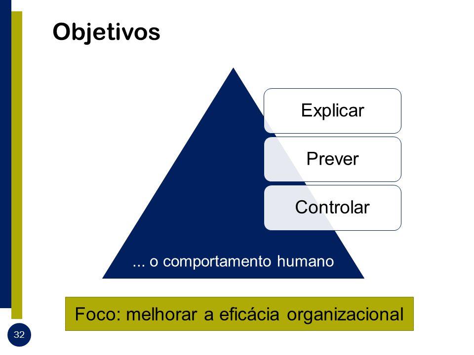 Objetivos Explicar Prever Controlar