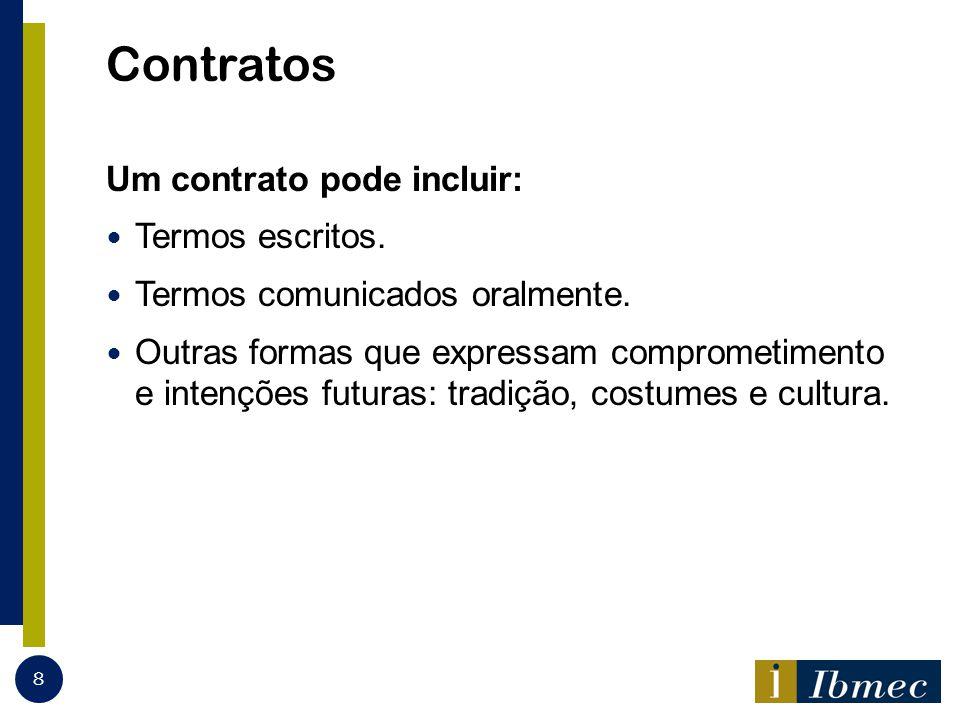 Contratos Um contrato pode incluir: Termos escritos.