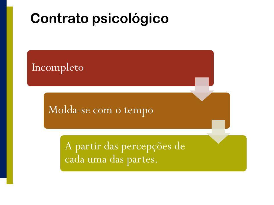 Contrato psicológico Incompleto Molda-se com o tempo