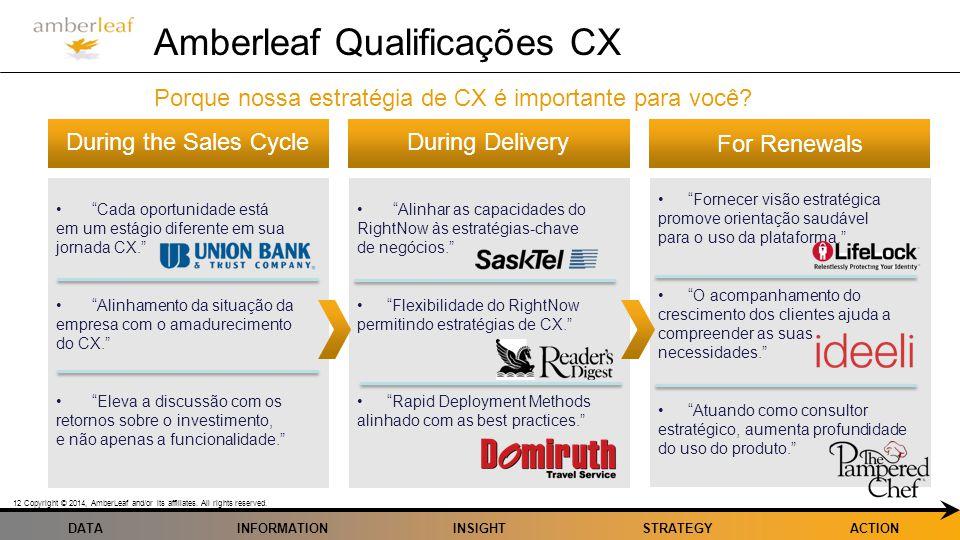 Amberleaf Qualificações CX