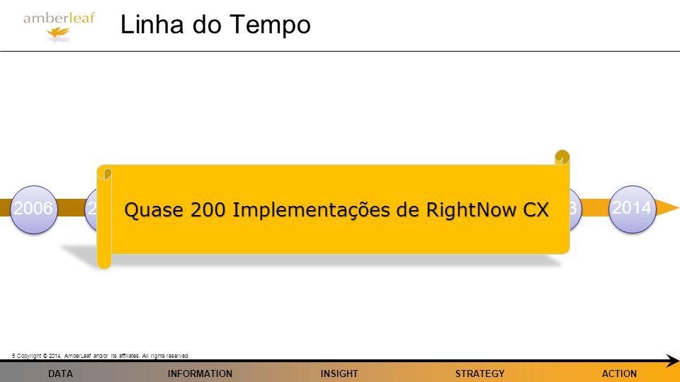 Quase 200 Implementações de RightNow CX