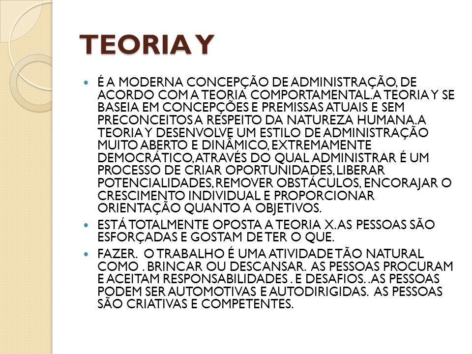 Teoria Y