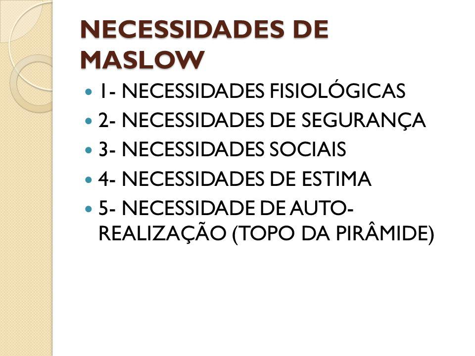 Necessidades de Maslow