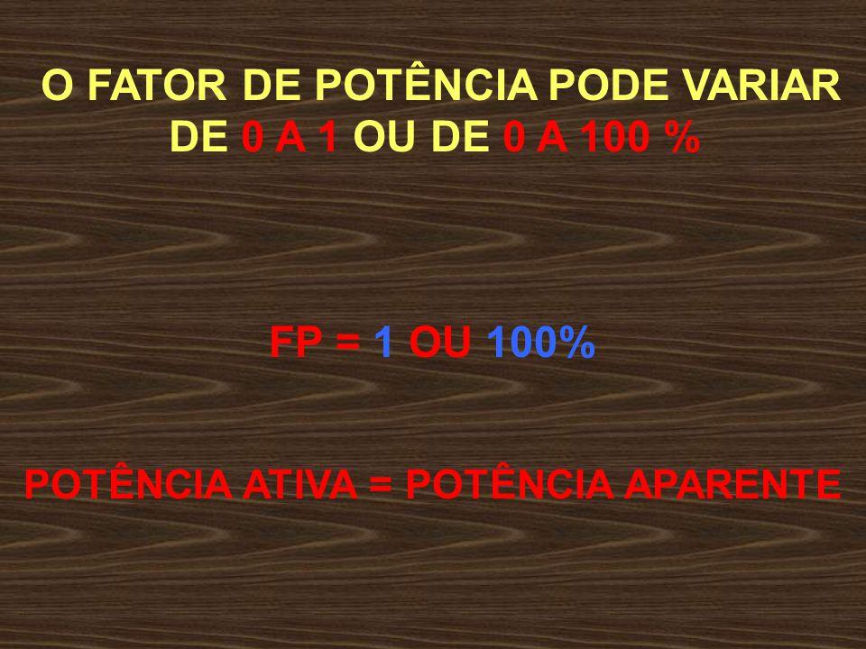 O FATOR DE POTÊNCIA PODE VARIAR POTÊNCIA ATIVA = POTÊNCIA APARENTE