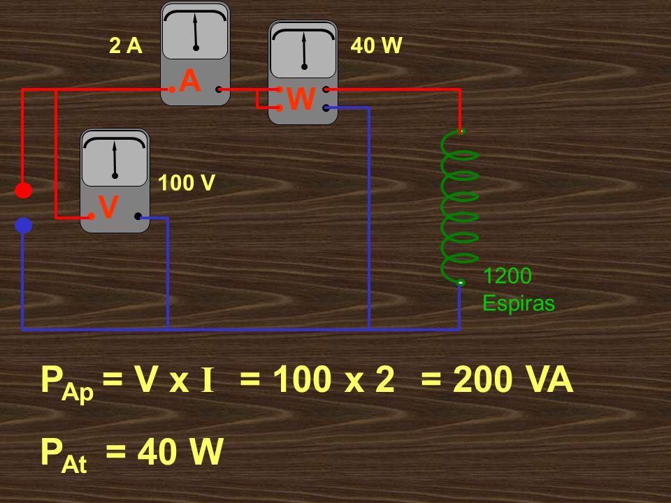 PAp = V x I = 100 x 2 = 200 VA PAt = 40 W A W V 2 A 40 W 100 V 1200