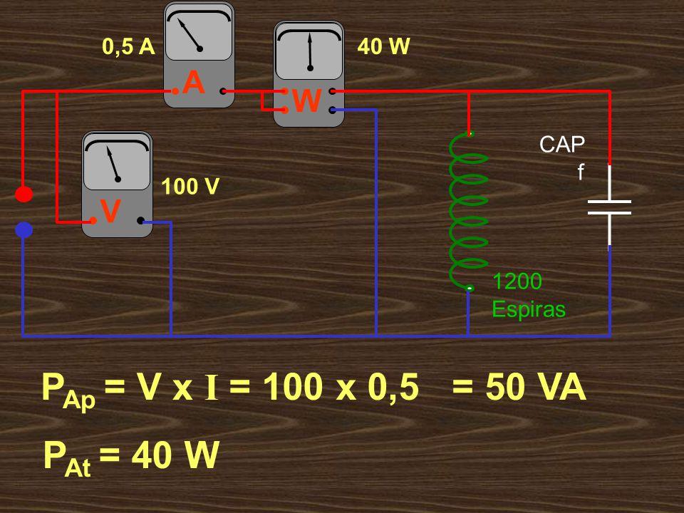 PAp = V x I = 100 x 0,5 = 50 VA PAt = 40 W A W V 40 W CAP f 100 V