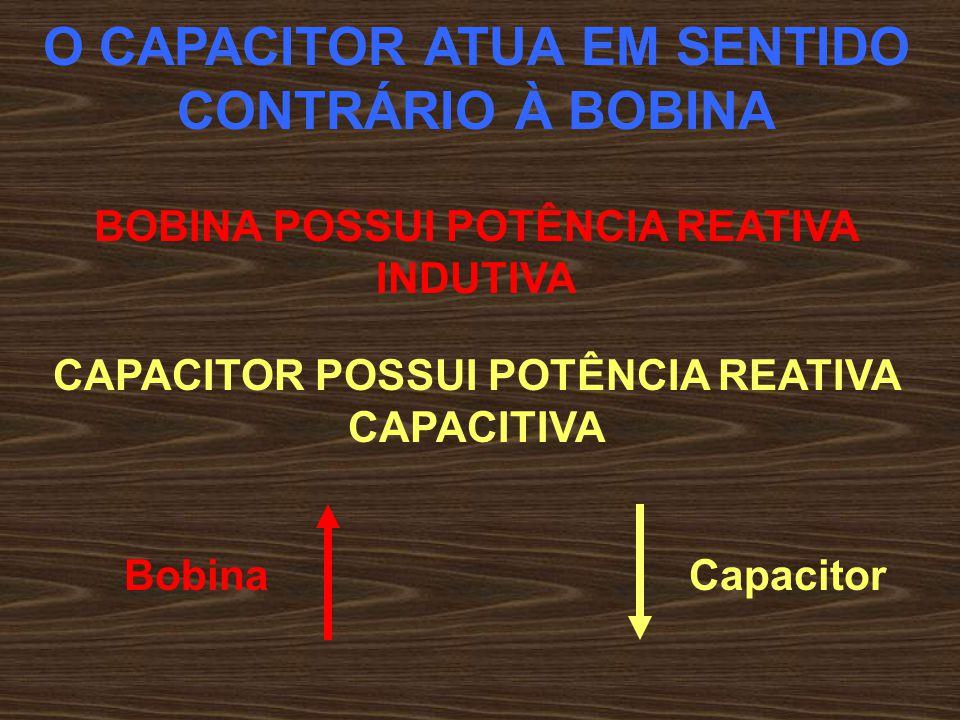 O CAPACITOR ATUA EM SENTIDO CONTRÁRIO À BOBINA