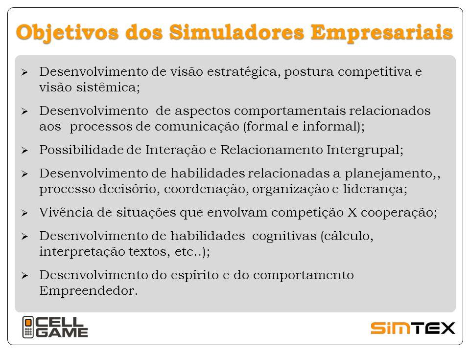 Objetivos dos Simuladores Empresariais