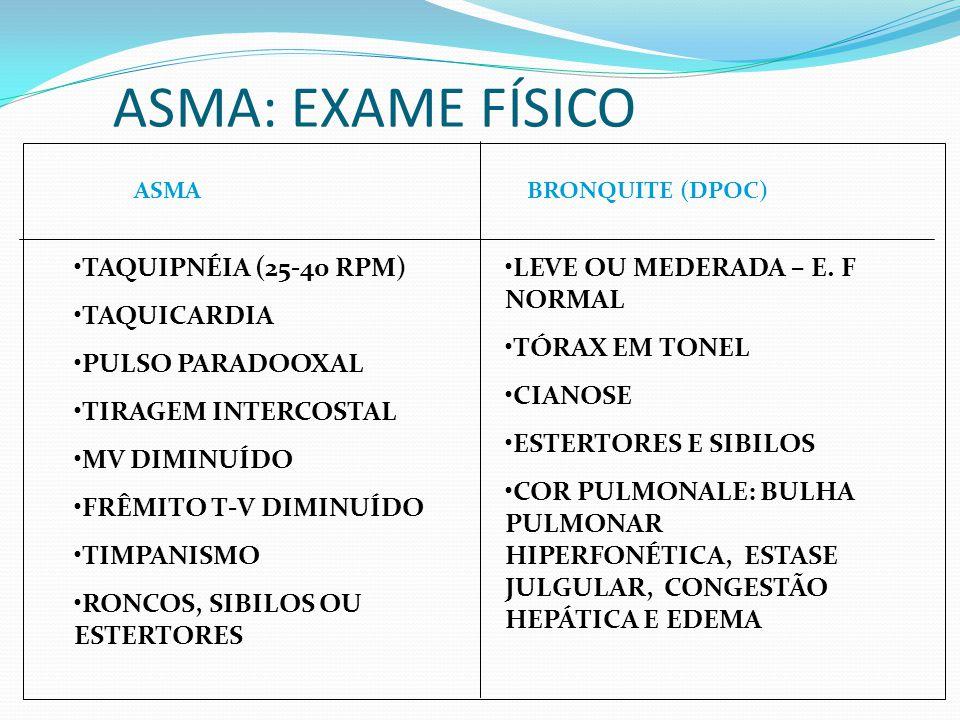 ASMA: EXAME FÍSICO TAQUIPNÉIA (25-40 RPM) TAQUICARDIA PULSO PARADOOXAL