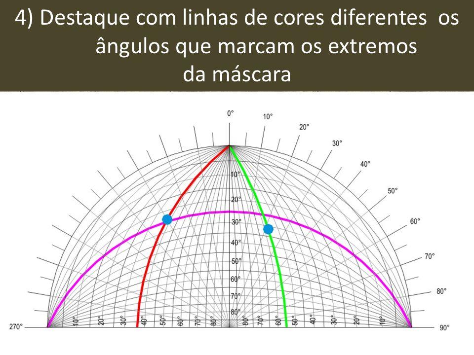4) Destaque com linhas de cores diferentes os ângulos que marcam os extremos