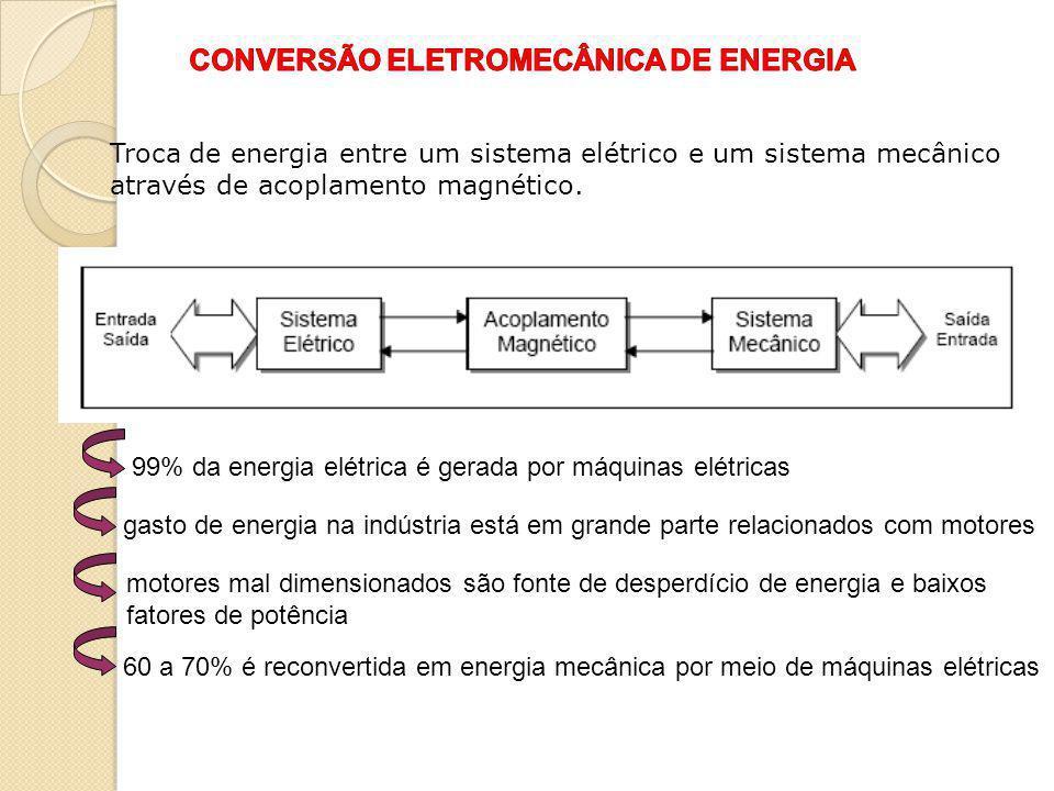 CONVERSÃO ELETROMECÂNICA DE ENERGIA