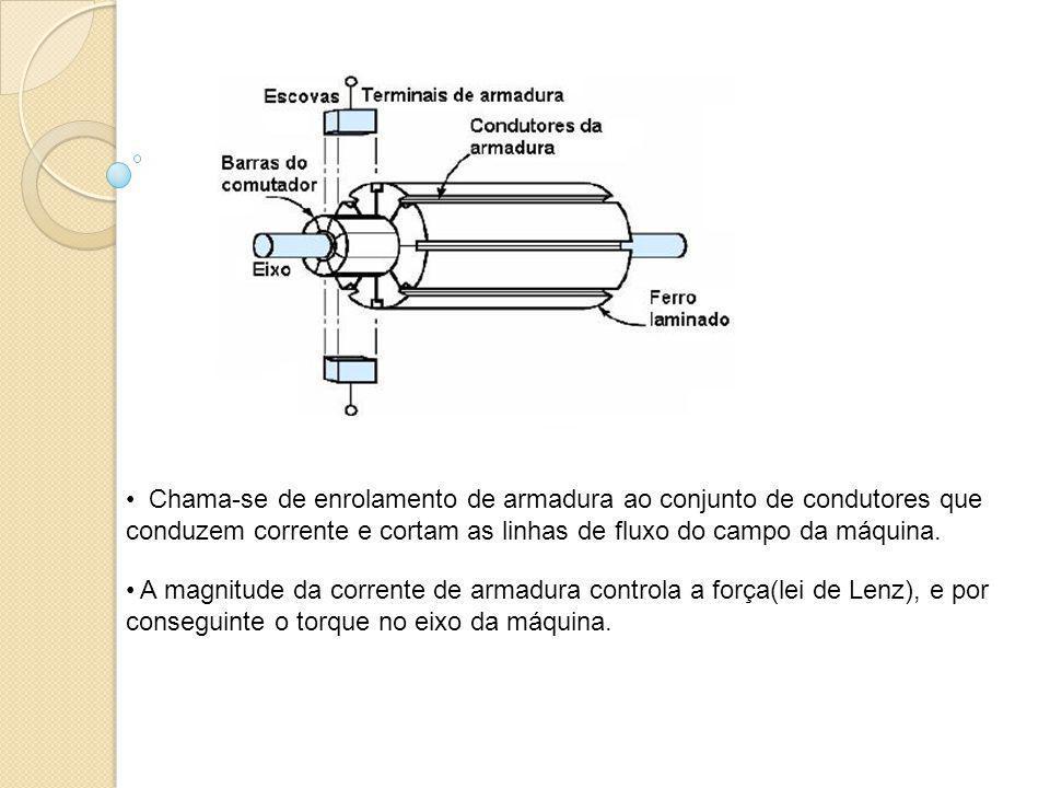 Chama-se de enrolamento de armadura ao conjunto de condutores que conduzem corrente e cortam as linhas de fluxo do campo da máquina.