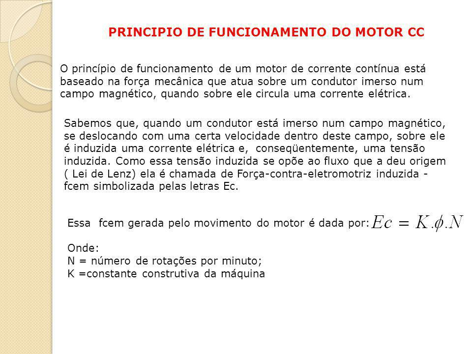 PRINCIPIO DE FUNCIONAMENTO DO MOTOR CC