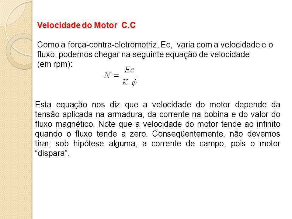 Velocidade do Motor C.C