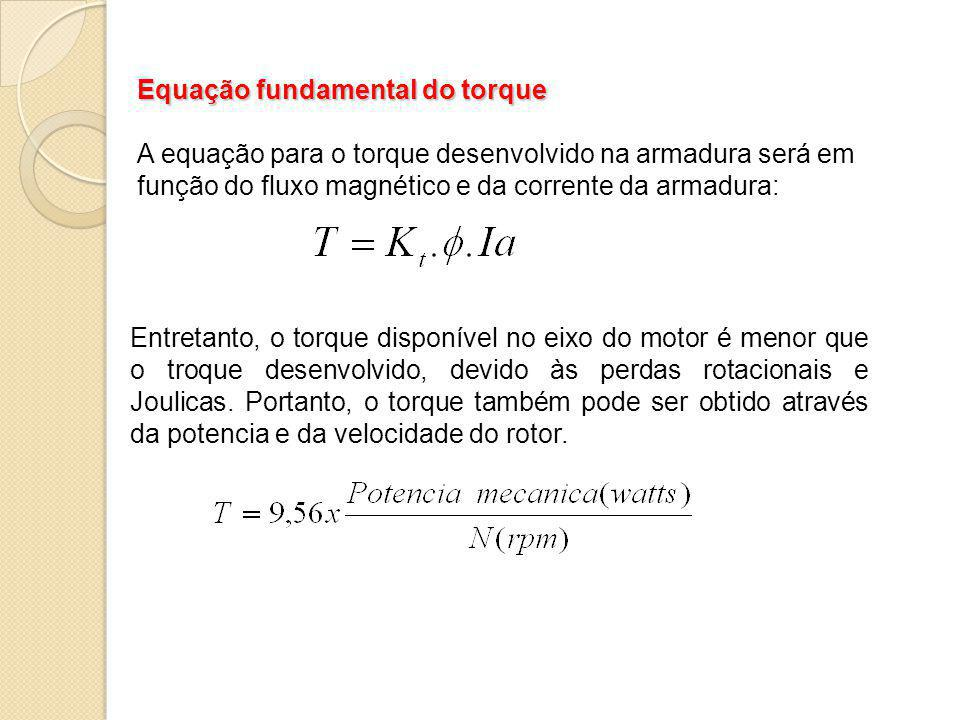 Equação fundamental do torque