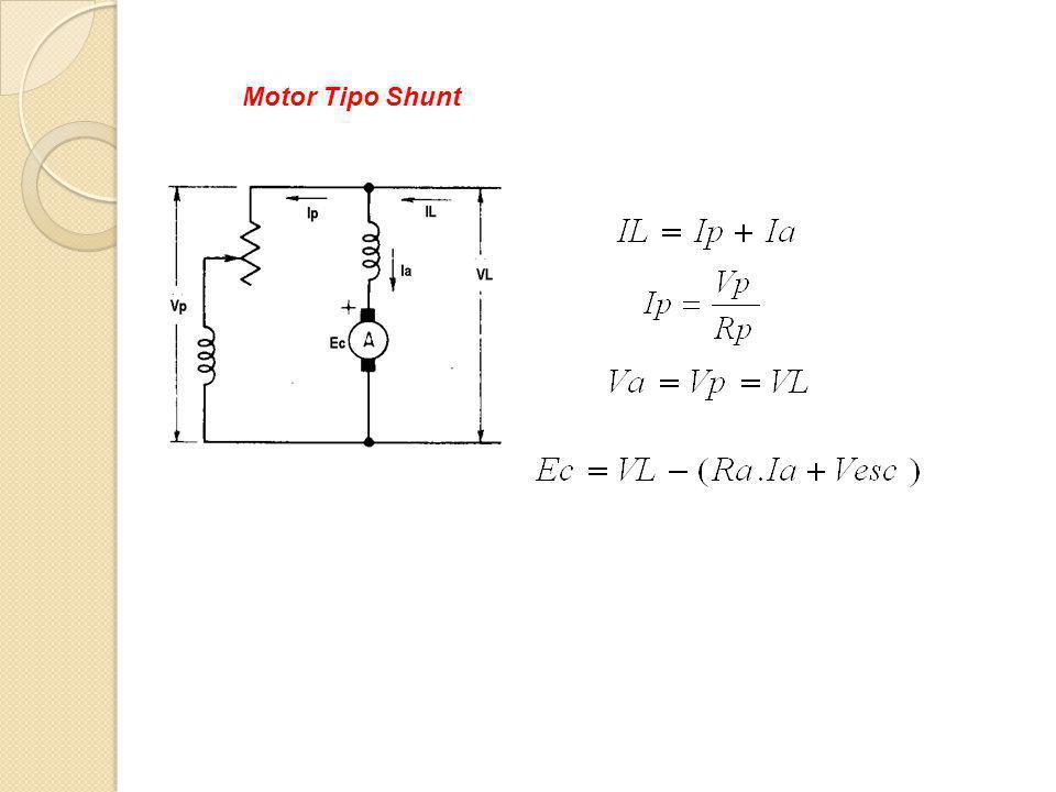 Motor Tipo Shunt