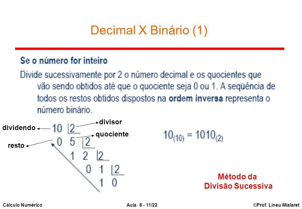 Decimal X Binário (1) Método da Divisão Sucessiva divisor dividendo